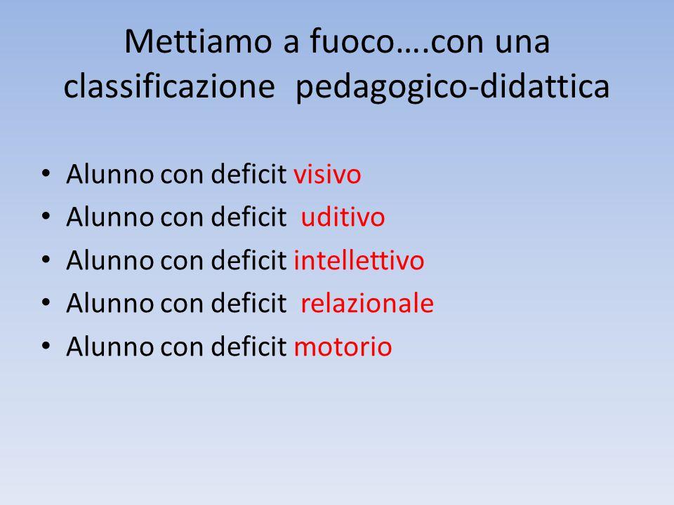 Mettiamo a fuoco….con una classificazione pedagogico-didattica Alunno con deficit visivo Alunno con deficit uditivo Alunno con deficit intellettivo Al
