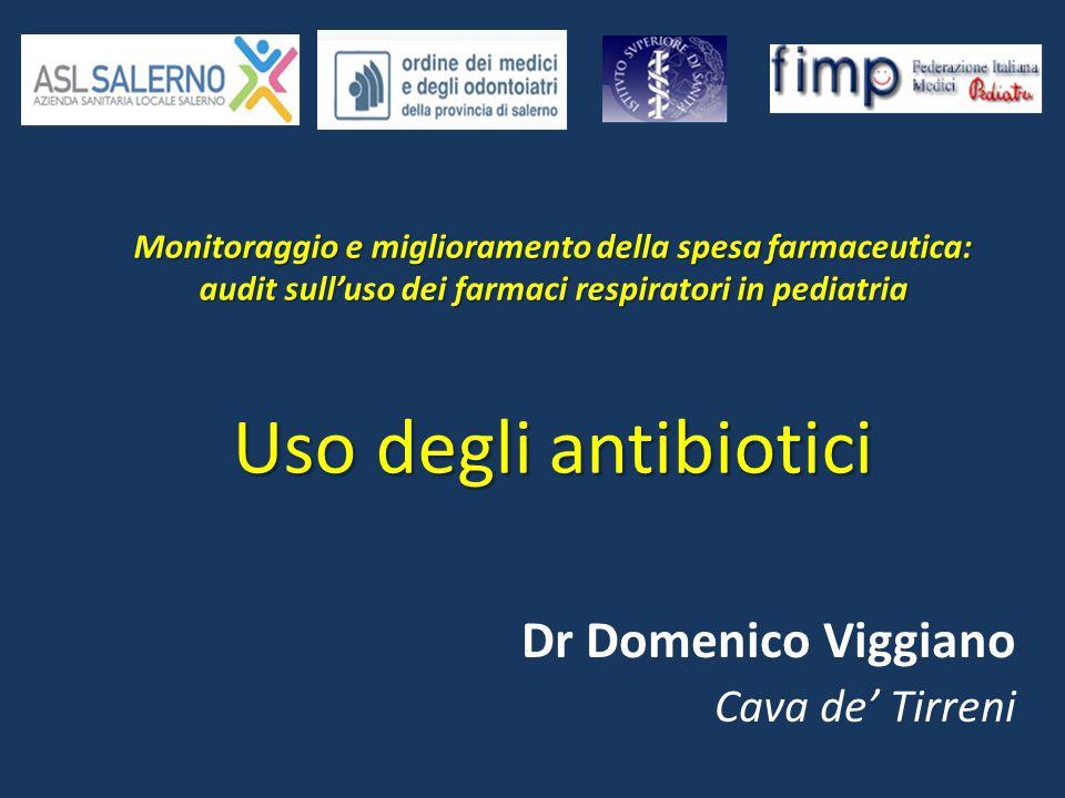 Monitoraggio e miglioramento della spesa farmaceutica: audit sull'uso dei farmaci respiratori in pediatria Uso degli antibiotici Dr Domenico Viggiano Cava de' Tirreni