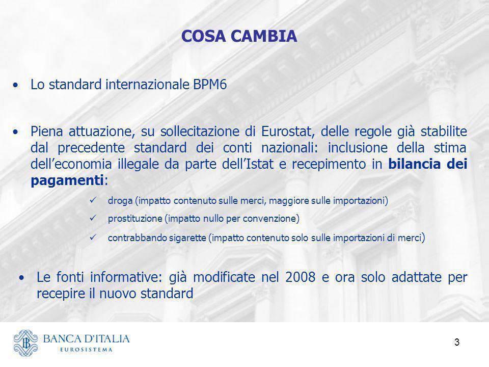 3 COSA CAMBIA Lo standard internazionale BPM6 Piena attuazione, su sollecitazione di Eurostat, delle regole già stabilite dal precedente standard dei