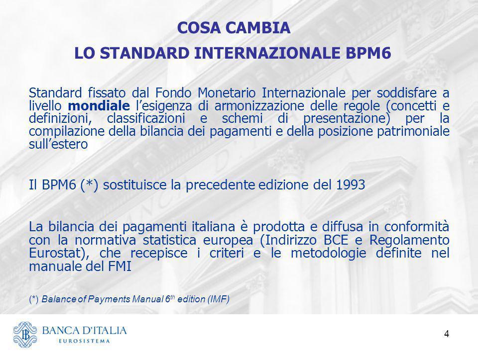 4 COSA CAMBIA LO STANDARD INTERNAZIONALE BPM6 Standard fissato dal Fondo Monetario Internazionale per soddisfare a livello mondiale l'esigenza di armo