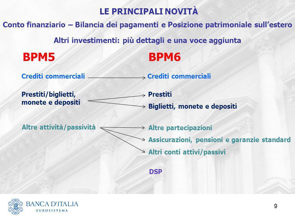 9 Crediti commerciali Prestiti/biglietti, monete e depositi Altre attività/passività Biglietti, monete e depositi Altre partecipazioni Crediti commerc