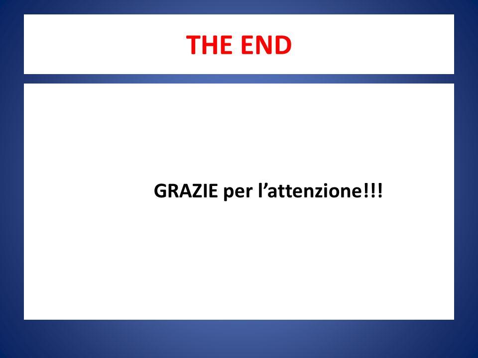 THE END GRAZIE per l'attenzione!!!
