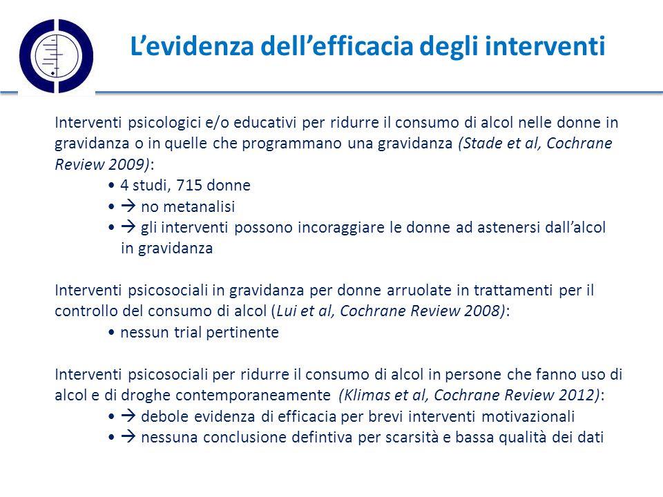 L'evidenza dell'efficacia degli interventi Interventi psicologici e/o educativi per ridurre il consumo di alcol nelle donne in gravidanza o in quelle