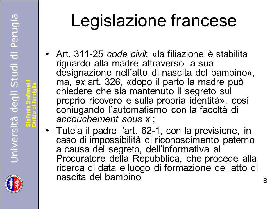 Università degli Studi di Perugia Diritto di famiglia Stefania Stefanelli Università degli Studi di Perugia Diritto di famiglia Stefania Stefanelli Legislazione francese Art.