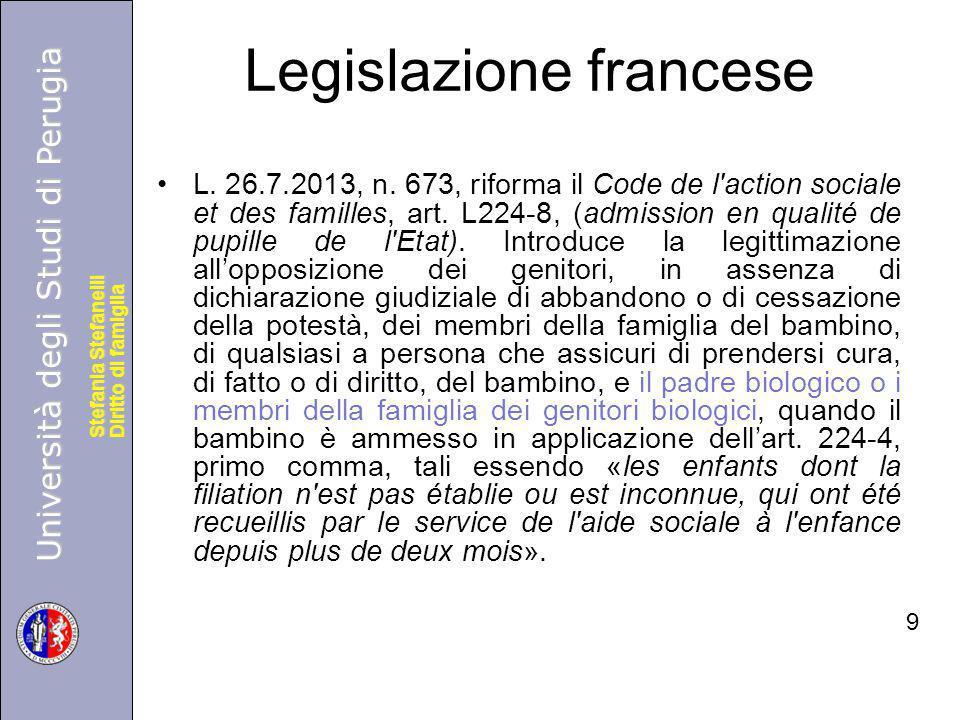 Università degli Studi di Perugia Diritto di famiglia Stefania Stefanelli Università degli Studi di Perugia Diritto di famiglia Stefania Stefanelli Legislazione francese L.