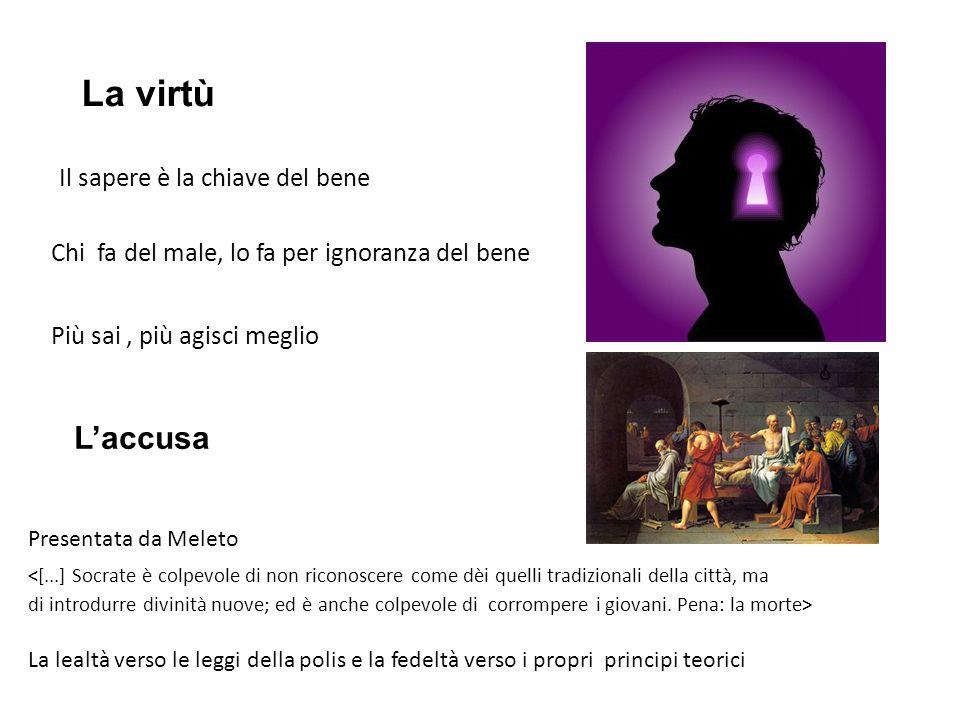 La virtù Il sapere è la chiave del bene Più sai, più agisci meglio Chi fa del male, lo fa per ignoranza del bene L'accusa Presentata da Meleto <[...]