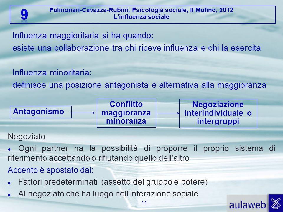 Palmonari-Cavazza-Rubini, Psicologia sociale, Il Mulino, 2012 L'influenza sociale Negoziato: Ogni partner ha la possibilità di proporre il proprio sis