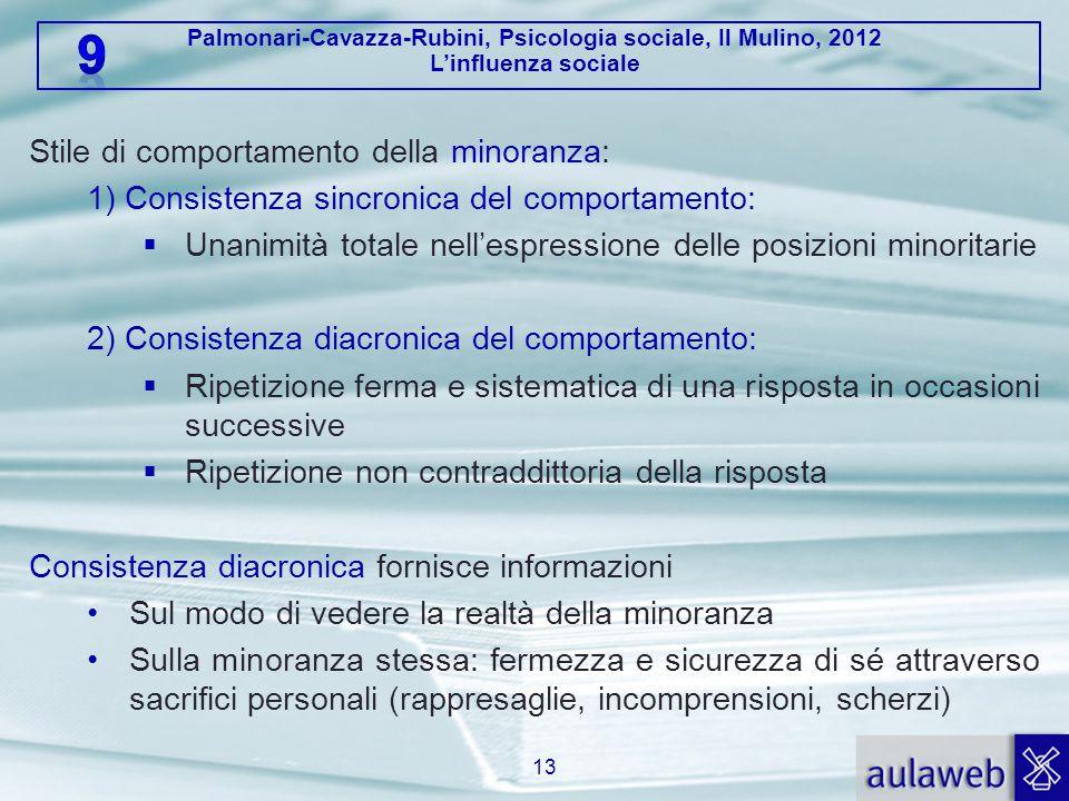 Palmonari-Cavazza-Rubini, Psicologia sociale, Il Mulino, 2012 L'influenza sociale Stile di comportamento della minoranza: 1) Consistenza sincronica de