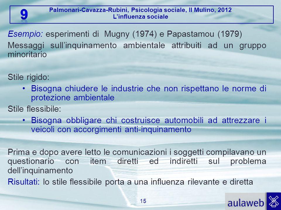 Palmonari-Cavazza-Rubini, Psicologia sociale, Il Mulino, 2012 L'influenza sociale Esempio: esperimenti di Mugny (1974) e Papastamou (1979) Messaggi su