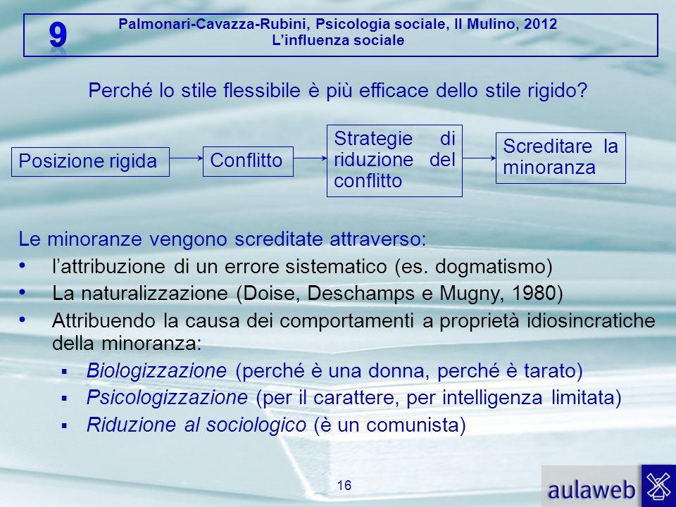 Palmonari-Cavazza-Rubini, Psicologia sociale, Il Mulino, 2012 L'influenza sociale 16 Posizione rigida Conflitto Strategie di riduzione del conflitto S