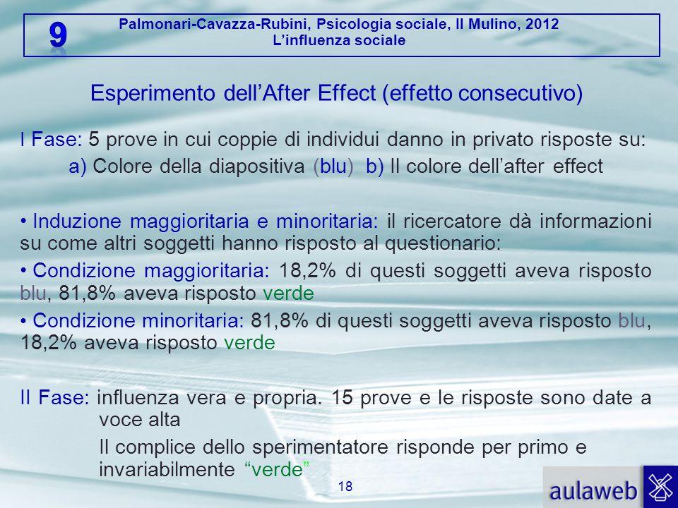 Palmonari-Cavazza-Rubini, Psicologia sociale, Il Mulino, 2012 L'influenza sociale Esperimento dell'After Effect (effetto consecutivo) I Fase: 5 prove