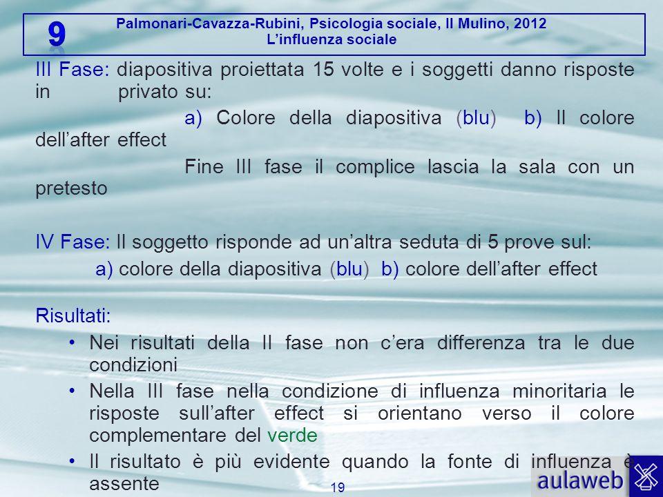 Palmonari-Cavazza-Rubini, Psicologia sociale, Il Mulino, 2012 L'influenza sociale III Fase: diapositiva proiettata 15 volte e i soggetti danno rispost