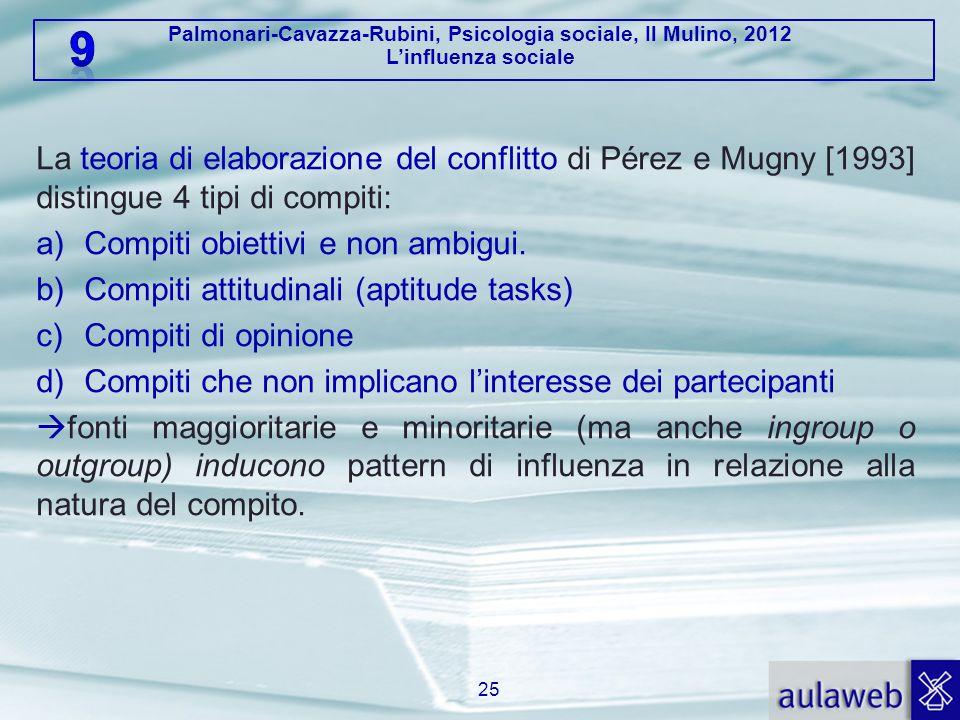 Palmonari-Cavazza-Rubini, Psicologia sociale, Il Mulino, 2012 L'influenza sociale La teoria di elaborazione del conflitto di Pérez e Mugny [1993] distingue 4 tipi di compiti: a)Compiti obiettivi e non ambigui.