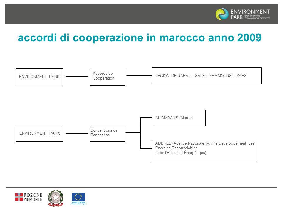 accordi di cooperazione in marocco anno 2009 Accords de Coopération Conventions de Partenariat RÉGION DE RABAT – SALÉ – ZEMMOURS – ZAES AL OMRANE (Mar