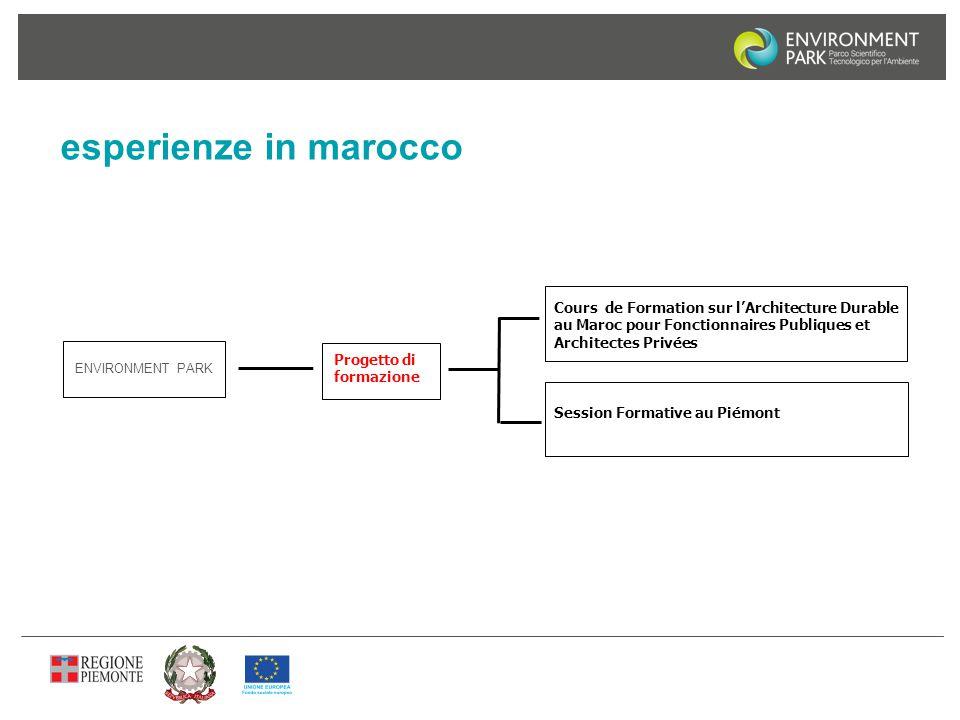 esperienze in marocco Cours de Formation sur l'Architecture Durable au Maroc pour Fonctionnaires Publiques et Architectes Privées Session Formative au