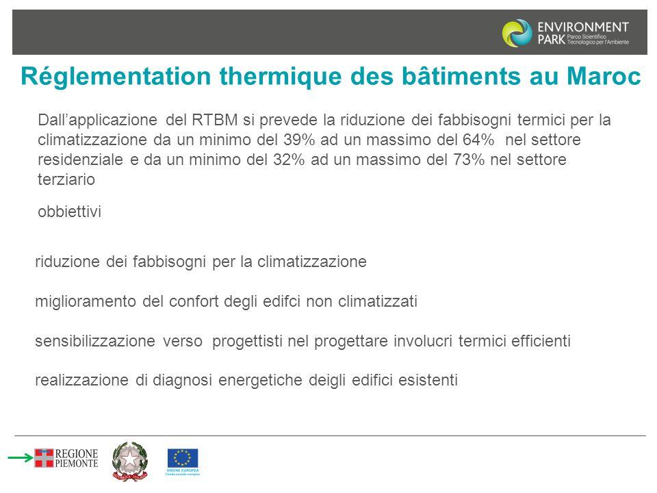 Réglementation thermique des bâtiments au Maroc riduzione dei fabbisogni per la climatizzazione miglioramento del confort degli edifci non climatizzat