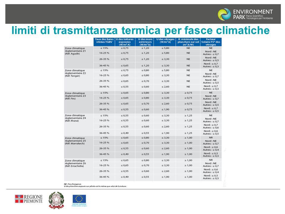 limiti di trasmittanza termica per fasce climatiche