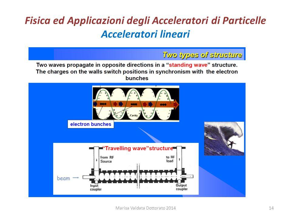 Fisica ed Applicazioni degli Acceleratori di Particelle Acceleratori lineari Marisa Valdata Dottorato 201414
