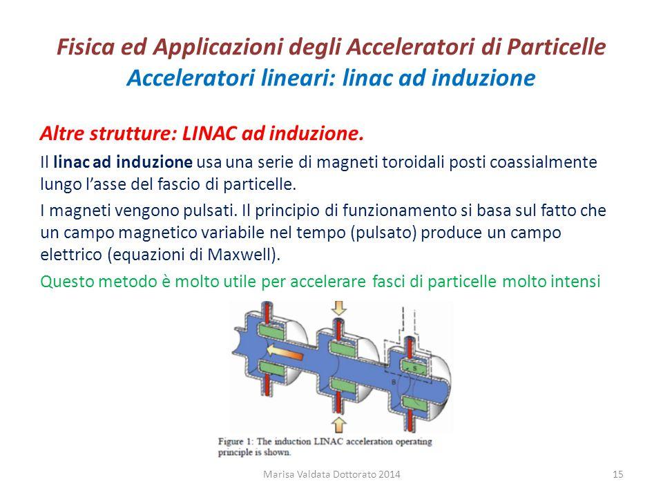 Fisica ed Applicazioni degli Acceleratori di Particelle Acceleratori lineari: linac ad induzione Altre strutture: LINAC ad induzione. Il linac ad indu