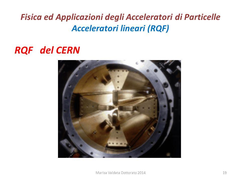 Fisica ed Applicazioni degli Acceleratori di Particelle Acceleratori lineari (RQF) RQF del CERN Marisa Valdata Dottorato 201419
