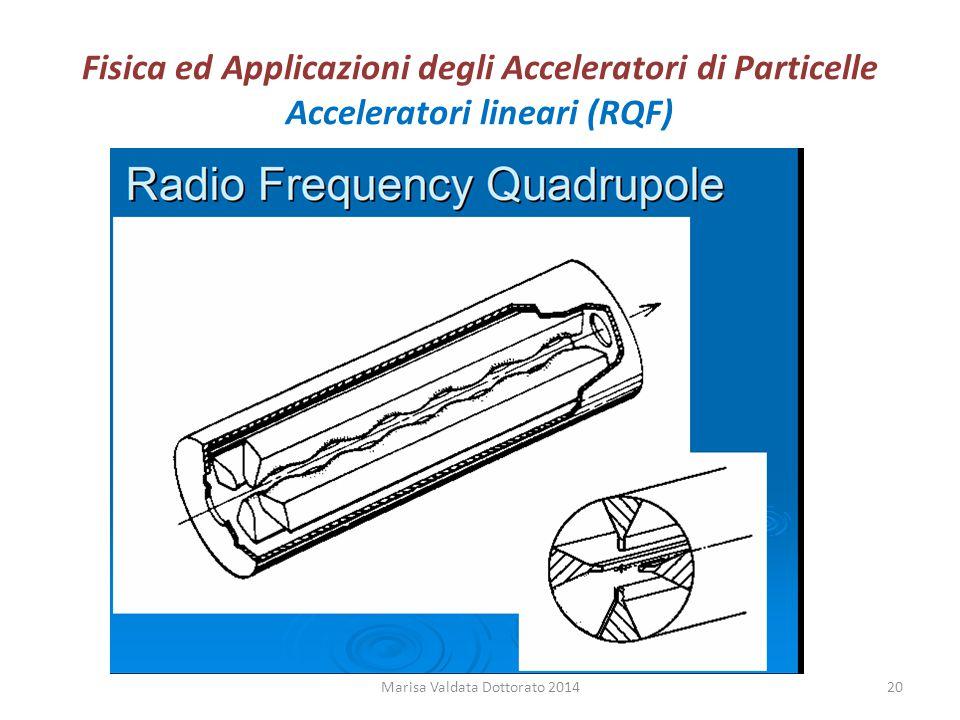 Fisica ed Applicazioni degli Acceleratori di Particelle Acceleratori lineari (RQF) Marisa Valdata Dottorato 201420