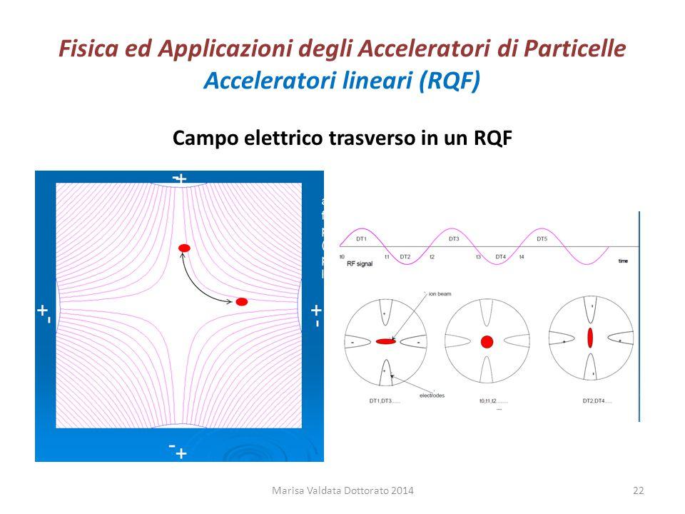 Fisica ed Applicazioni degli Acceleratori di Particelle Acceleratori lineari (RQF) Campo elettrico trasverso in un RQF Marisa Valdata Dottorato 201422