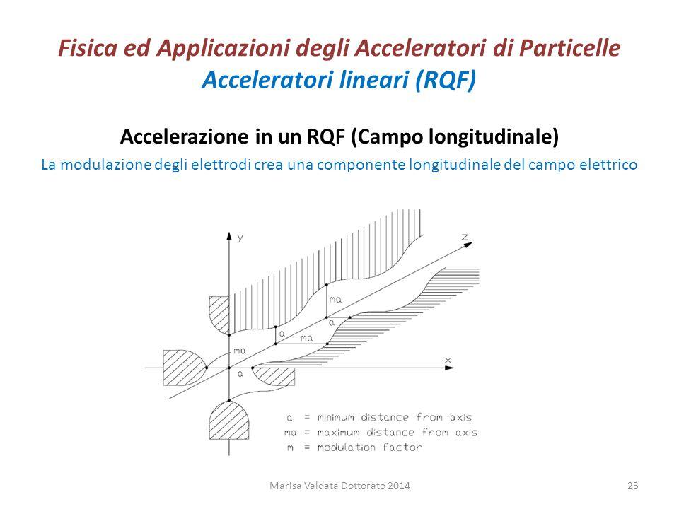 Fisica ed Applicazioni degli Acceleratori di Particelle Acceleratori lineari (RQF) Accelerazione in un RQF (Campo longitudinale) La modulazione degli