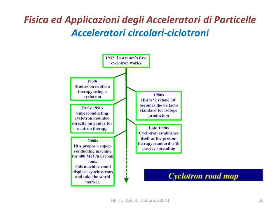 Fisica ed Applicazioni degli Acceleratori di Particelle Acceleratori circolari-ciclotroni Marisa Valdata Dottorato 201426