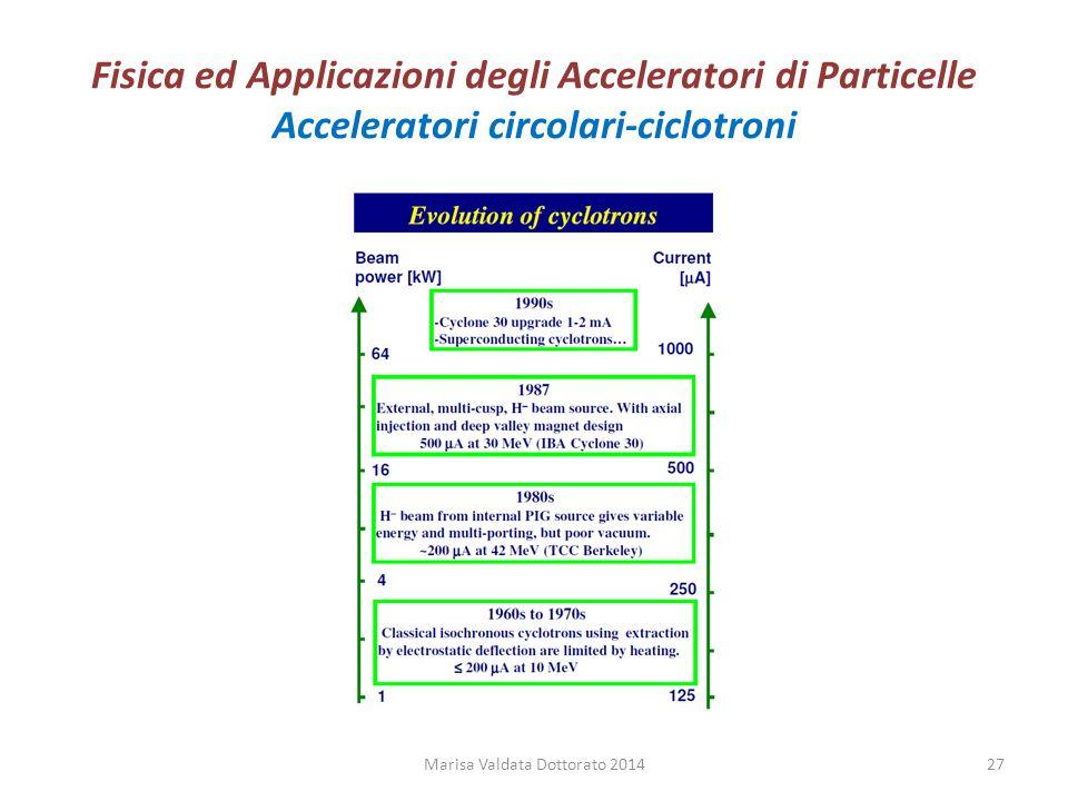 Fisica ed Applicazioni degli Acceleratori di Particelle Acceleratori circolari-ciclotroni Marisa Valdata Dottorato 201427