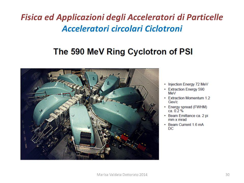 Fisica ed Applicazioni degli Acceleratori di Particelle Acceleratori circolari Ciclotroni Marisa Valdata Dottorato 201430