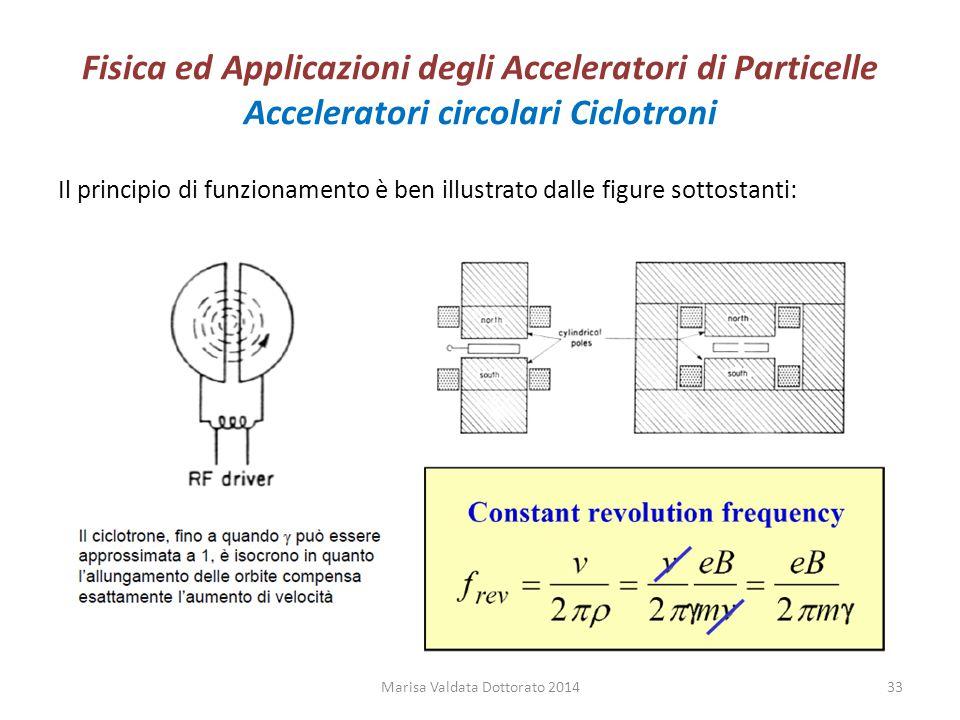 Fisica ed Applicazioni degli Acceleratori di Particelle Acceleratori circolari Ciclotroni Il principio di funzionamento è ben illustrato dalle figure
