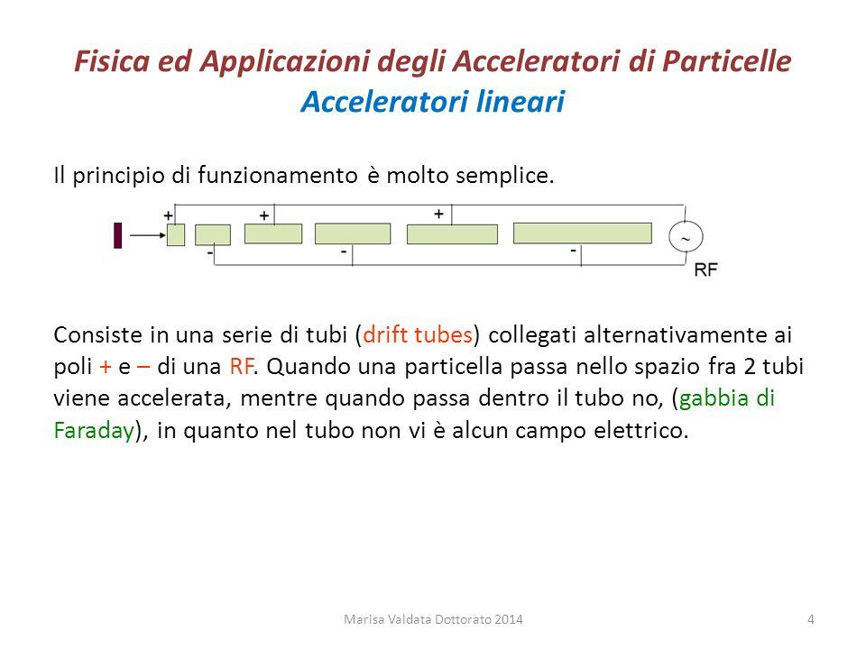 Fisica ed Applicazioni degli Acceleratori di Particelle Acceleratori lineari Il principio di funzionamento è molto semplice. Consiste in una serie di