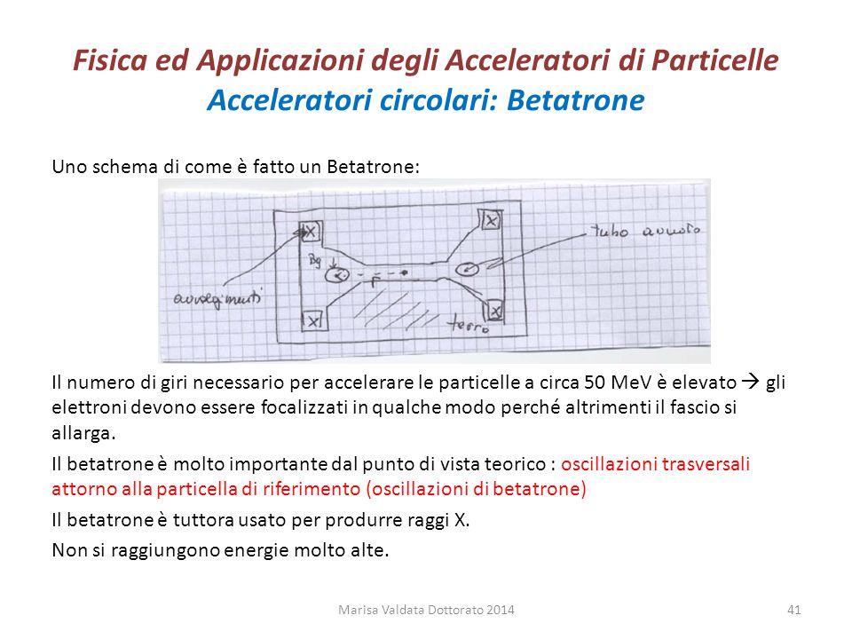 Fisica ed Applicazioni degli Acceleratori di Particelle Acceleratori circolari: Betatrone Uno schema di come è fatto un Betatrone: Il numero di giri n