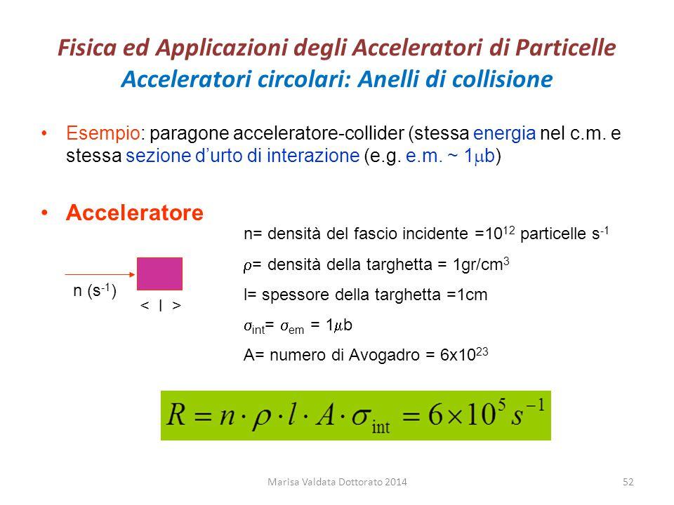 Fisica ed Applicazioni degli Acceleratori di Particelle Acceleratori circolari: Anelli di collisione Esempio: paragone acceleratore-collider (stessa e