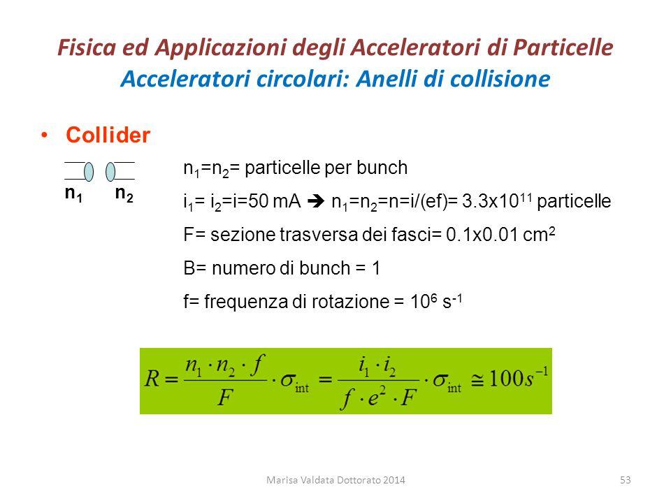 Fisica ed Applicazioni degli Acceleratori di Particelle Acceleratori circolari: Anelli di collisione Collider Marisa Valdata Dottorato 201453 n1n1 n2n