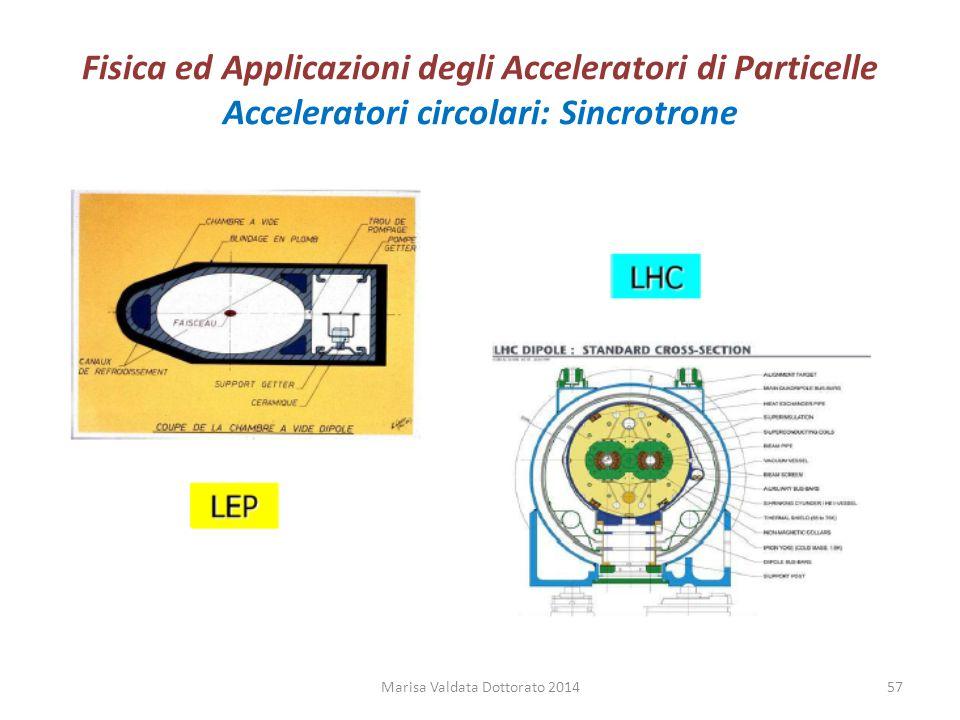 Fisica ed Applicazioni degli Acceleratori di Particelle Acceleratori circolari: Sincrotrone Marisa Valdata Dottorato 201457