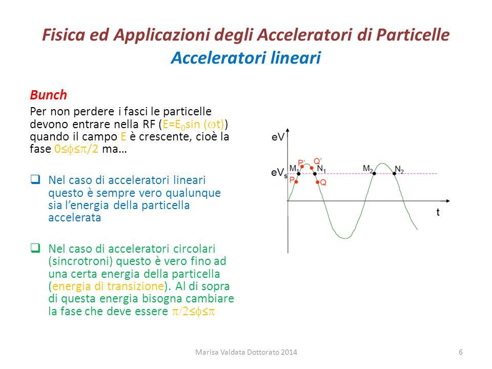 Fisica ed Applicazioni degli Acceleratori di Particelle Acceleratori lineari Bunch Per non perdere i fasci le particelle devono entrare nella RF (E=E