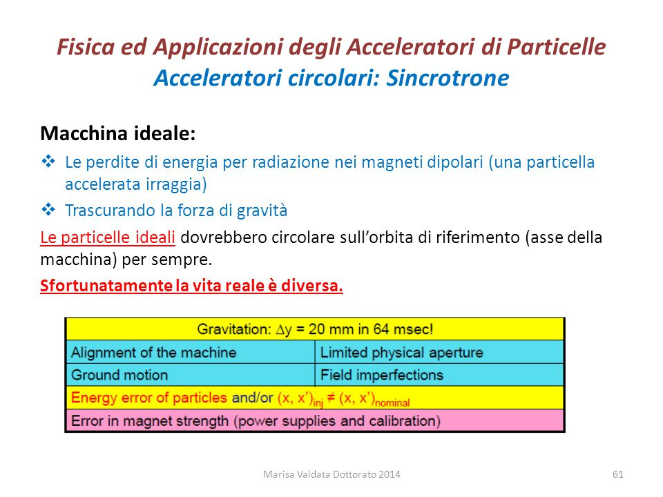 Fisica ed Applicazioni degli Acceleratori di Particelle Acceleratori circolari: Sincrotrone Macchina ideale:  Le perdite di energia per radiazione ne