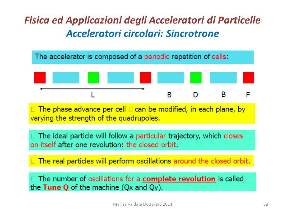 Fisica ed Applicazioni degli Acceleratori di Particelle Acceleratori circolari: Sincrotrone Marisa Valdata Dottorato 201468
