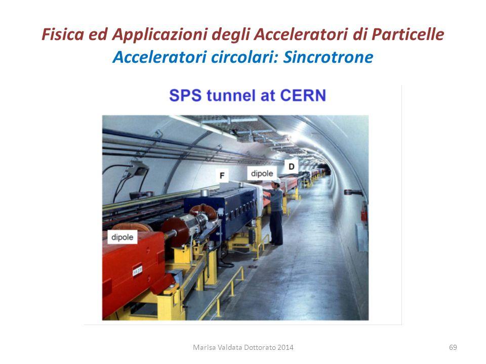 Fisica ed Applicazioni degli Acceleratori di Particelle Acceleratori circolari: Sincrotrone Marisa Valdata Dottorato 201469