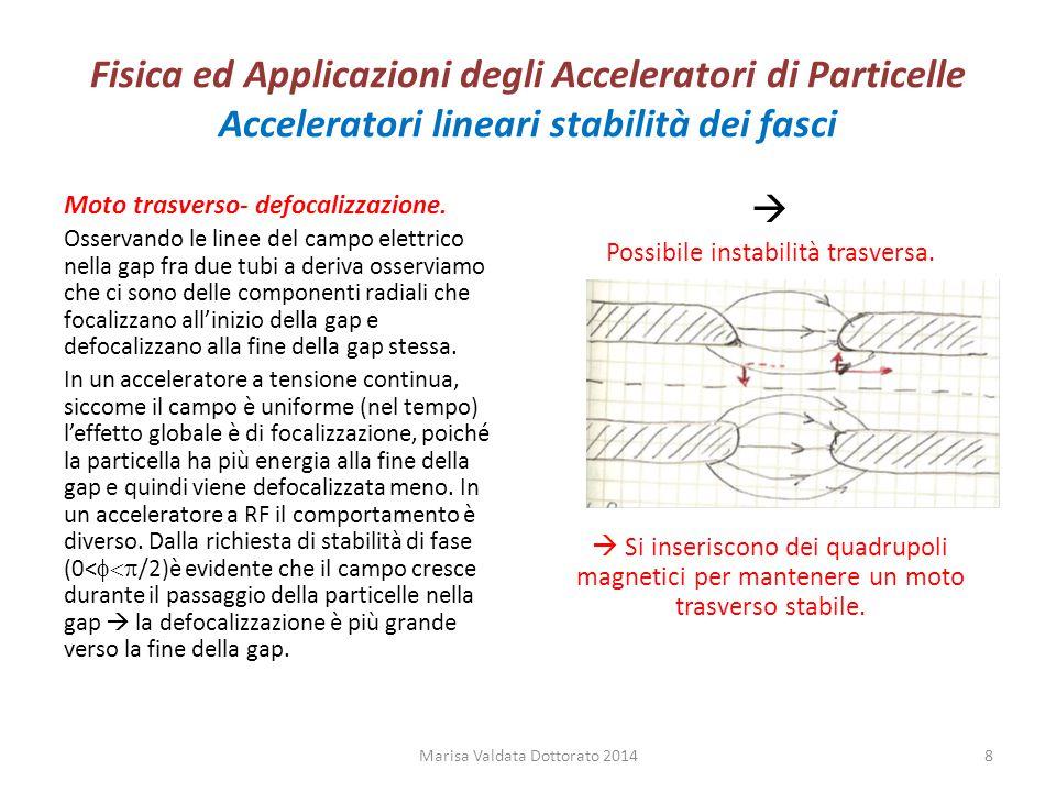 Fisica ed Applicazioni degli Acceleratori di Particelle Acceleratori lineari stabilità dei fasci Moto trasverso- defocalizzazione. Osservando le linee