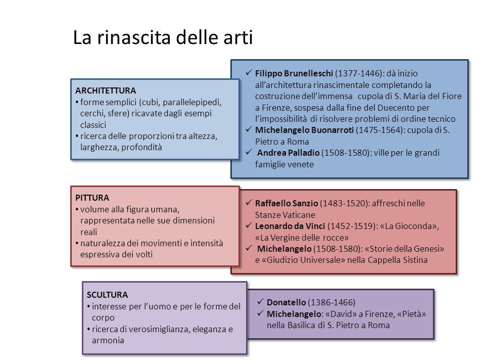 Filippo Brunelleschi (1377-1446): dà inizio all'architettura rinascimentale completando la costruzione dell'immensa cupola di S. Maria del Fiore a Fir