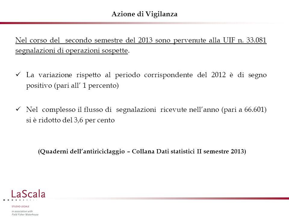 Azione di Vigilanza Nel corso del secondo semestre del 2013 sono pervenute alla UIF n. 33.081 segnalazioni di operazioni sospette. La variazione rispe