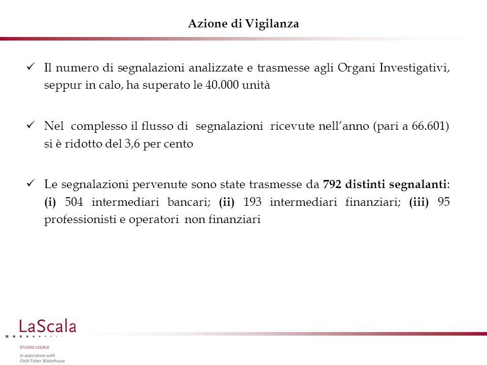 Azione di Vigilanza Il numero di segnalazioni analizzate e trasmesse agli Organi Investigativi, seppur in calo, ha superato le 40.000 unità Nel complesso il flusso di segnalazioni ricevute nell'anno (pari a 66.601) si è ridotto del 3,6 per cento Le segnalazioni pervenute sono state trasmesse da 792 distinti segnalanti : (i) 504 intermediari bancari; (ii) 193 intermediari finanziari; (iii) 95 professionisti e operatori non finanziari