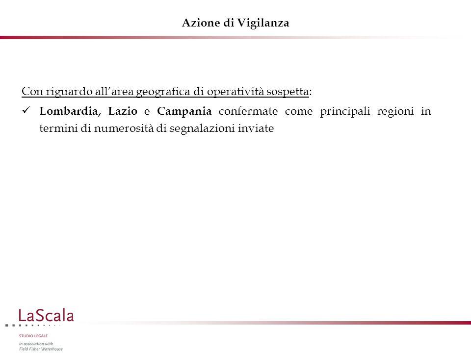 Azione di Vigilanza Con riguardo all'area geografica di operatività sospetta: Lombardia, Lazio e Campania confermate come principali regioni in termin
