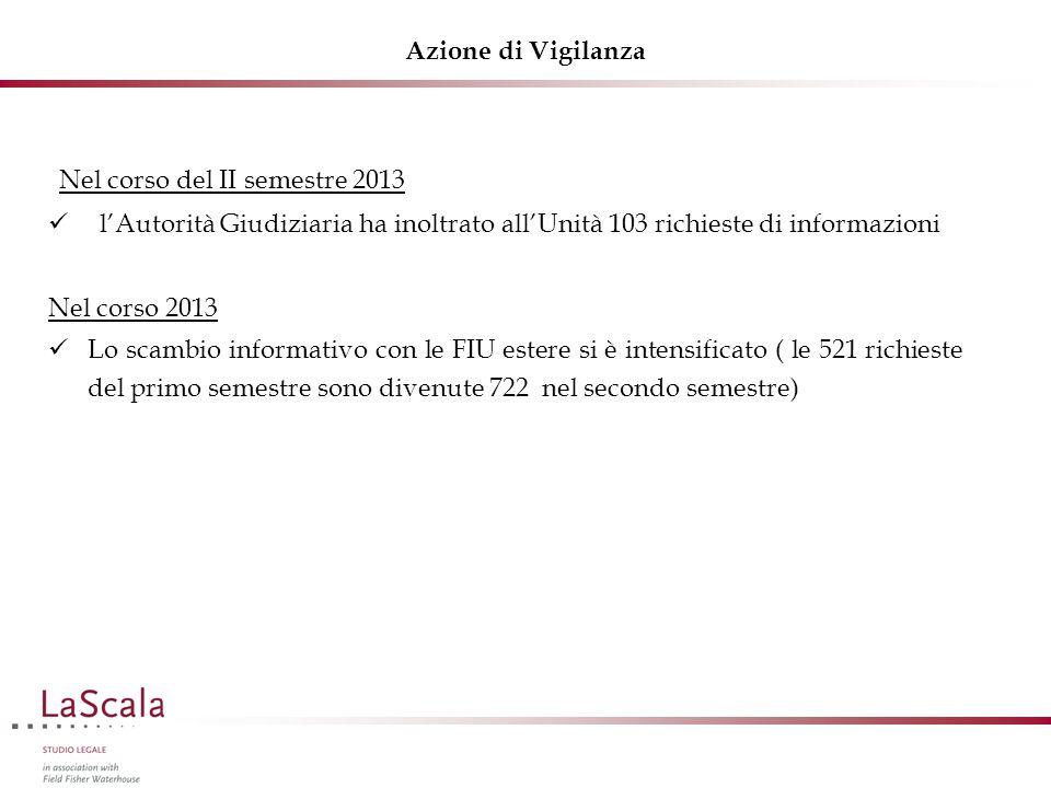 Azione di Vigilanza Nel corso del II semestre 2013 l'Autorità Giudiziaria ha inoltrato all'Unità 103 richieste di informazioni Nel corso 2013 Lo scamb