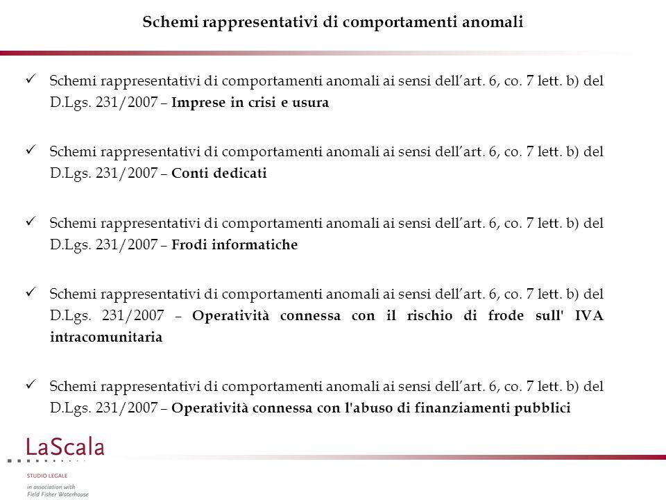 Schemi rappresentativi di comportamenti anomali Schemi rappresentativi di comportamenti anomali ai sensi dell'art.