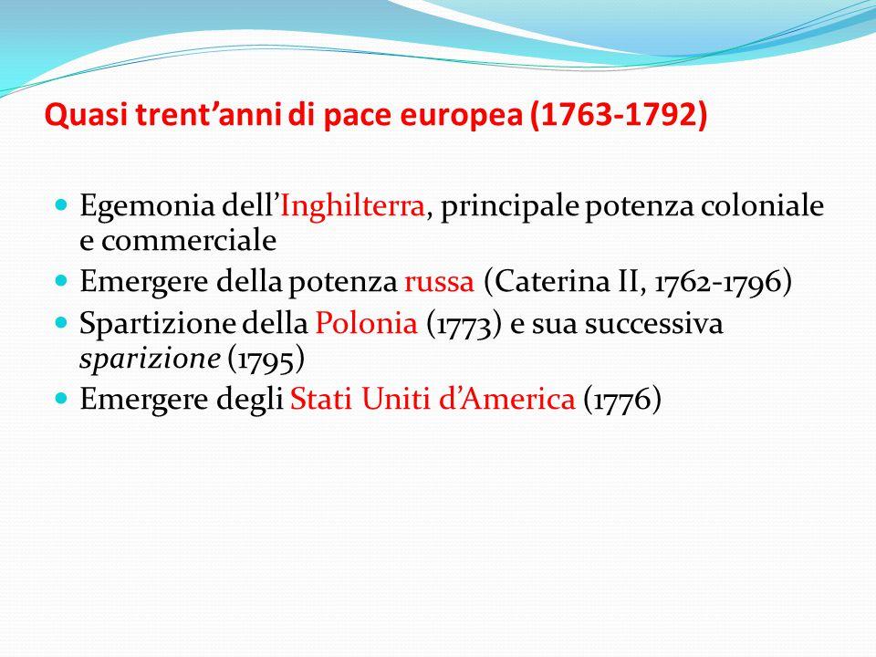 Quasi trent'anni di pace europea (1763-1792) Egemonia dell'Inghilterra, principale potenza coloniale e commerciale Emergere della potenza russa (Caterina II, 1762-1796) Spartizione della Polonia (1773) e sua successiva sparizione (1795) Emergere degli Stati Uniti d'America (1776)