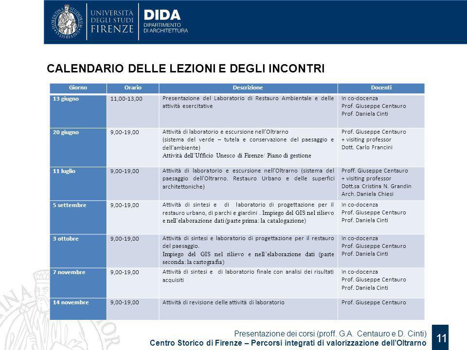 Presentazione dei corsi (proff. G.A. Centauro e D. Cinti) Centro Storico di Firenze – Percorsi integrati di valorizzazione dell'Oltrarno 11 GiornoOrar
