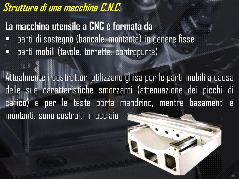 Struttura di una macchina C.N.C. La macchina utensile a CNC è formata da  parti di sostegno (bancale, montante) in genere fisse  parti mobili (tavol